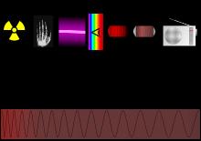 220px-Spectre_Terahertz.svg