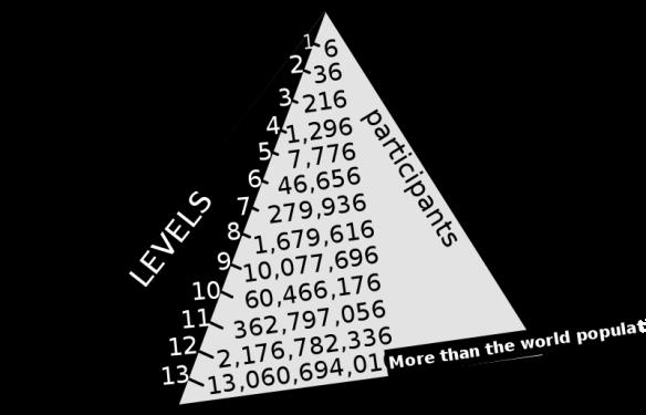 Pyramid_scheme.svg